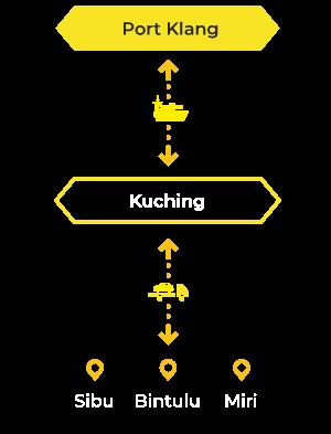 route-1-(mobile)